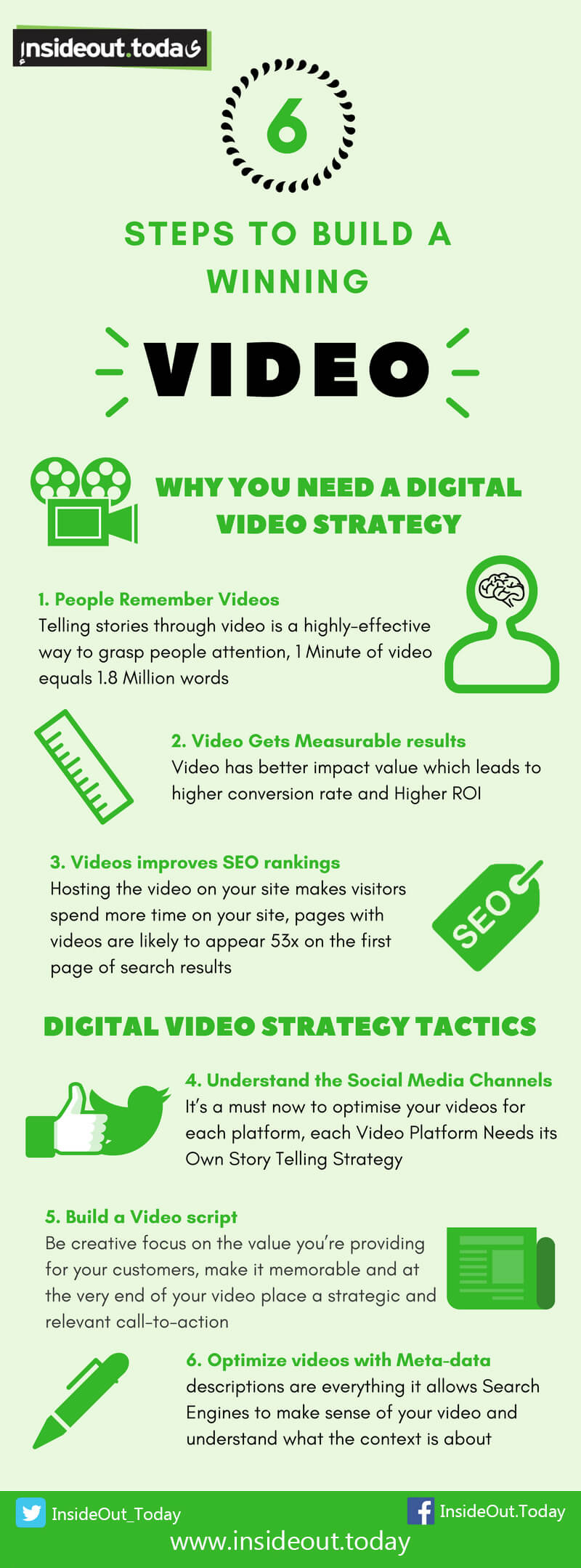 """Why you need a Digital Video strategy """"infographic"""""""