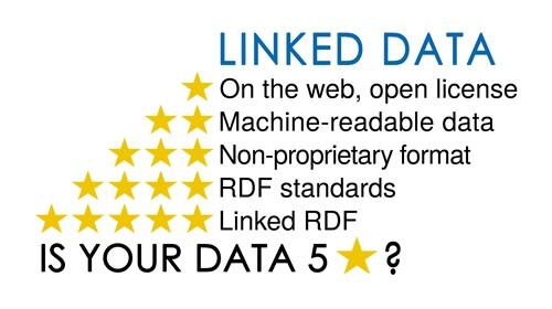 Linked data 5 stars