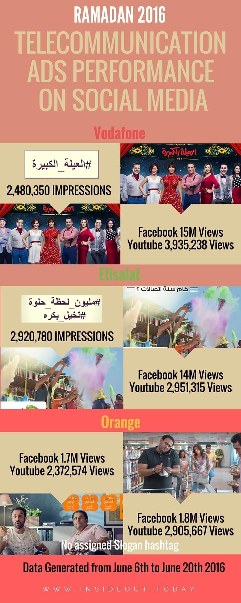 Ramadan Infographic 2