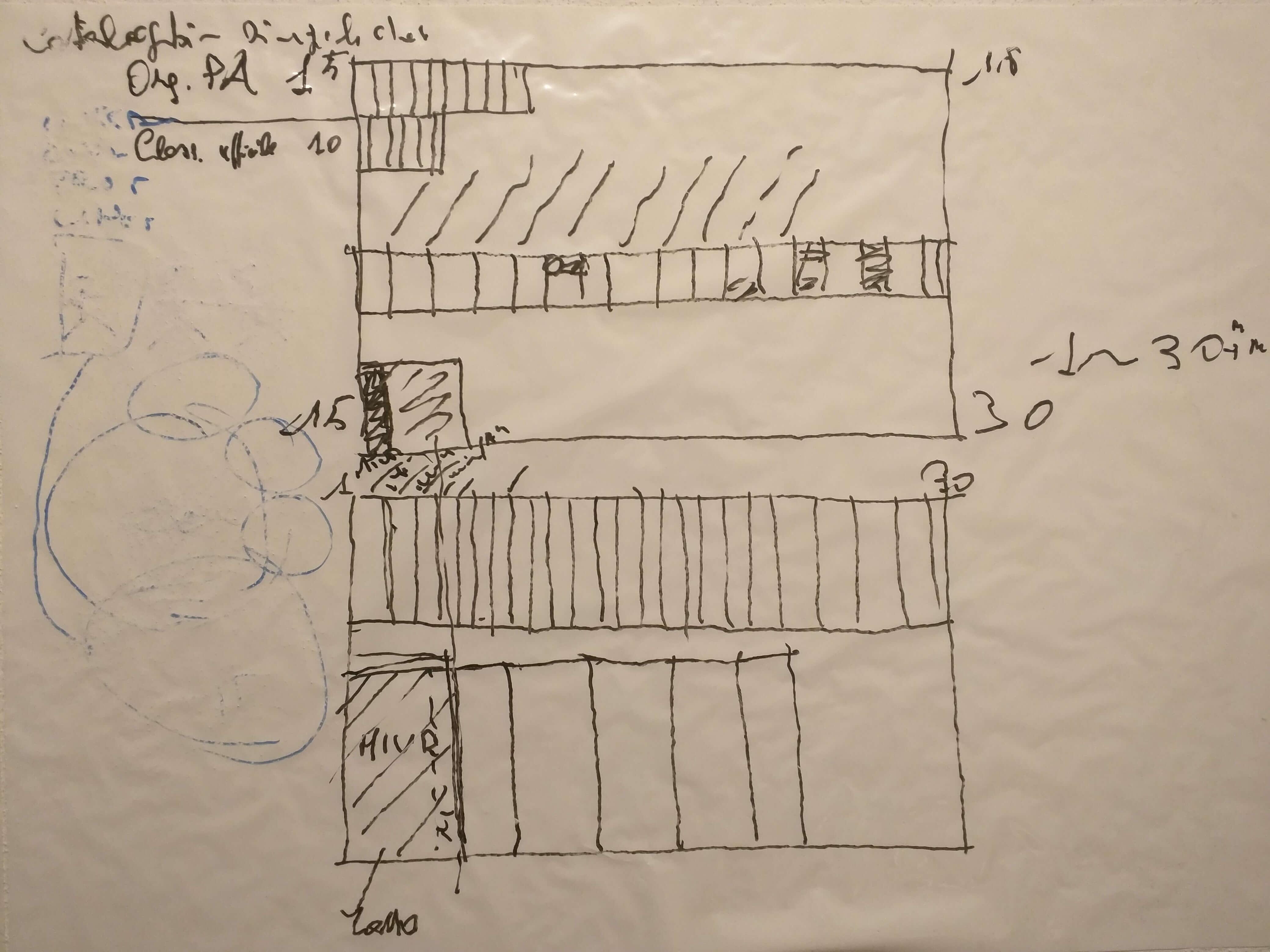 Le prime elaborazioni sulla treemap